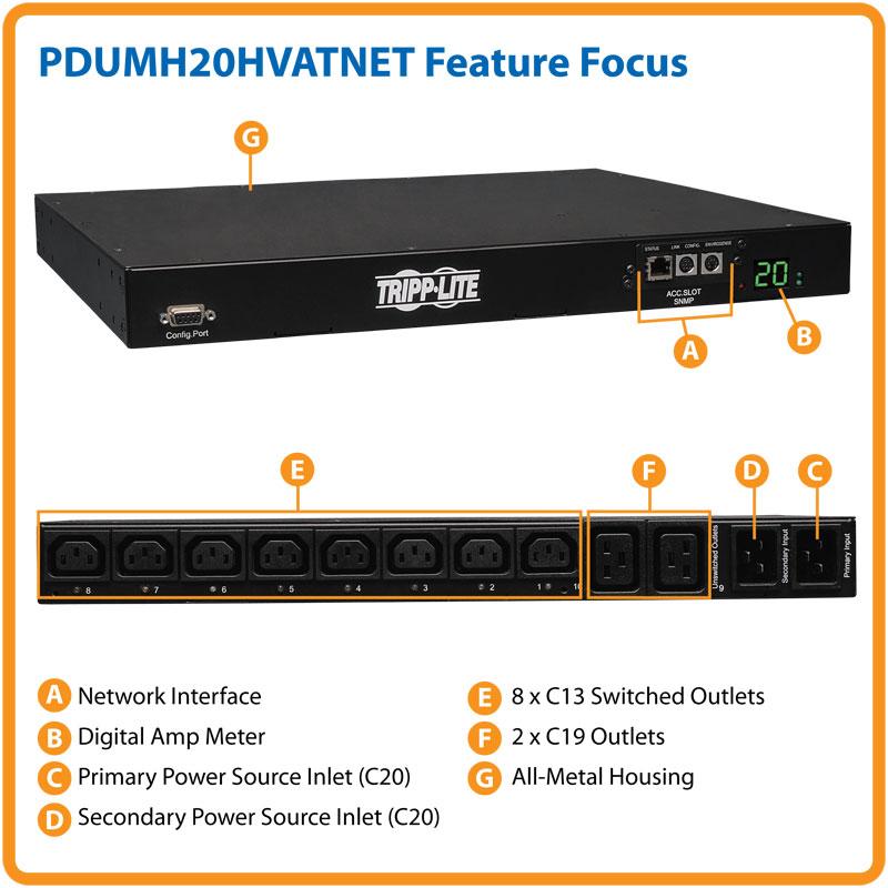 Networking TrippLite PDUMH20HVATNET